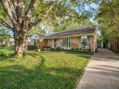 Single Family Home Active Option Contract: 3580 Ainsworth Drive