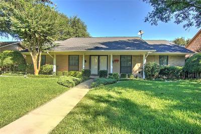 Richardson Single Family Home Active Option Contract: 2244 Flat Creek Drive