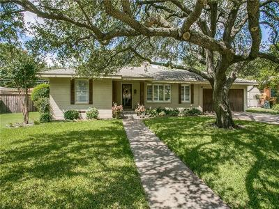 Dallas Single Family Home Active Option Contract: 9715 Cloister Drive