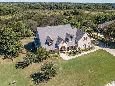 Denton Single Family Home For Sale: 2121 Winthrop Hill Road