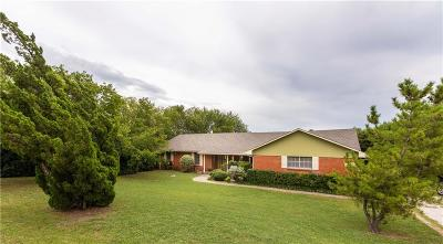 Rhome TX Single Family Home Active Option Contract: $199,500
