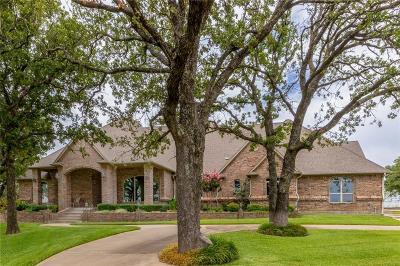Johnson County Single Family Home For Sale: 4424 E Renfro Street