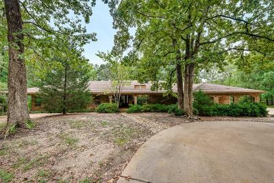 Single Family Home For Sale: 351 Private Road 8572