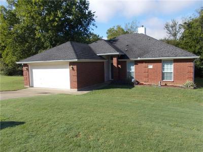 Kaufman Single Family Home Active Option Contract: 2139 Nottingham Drive