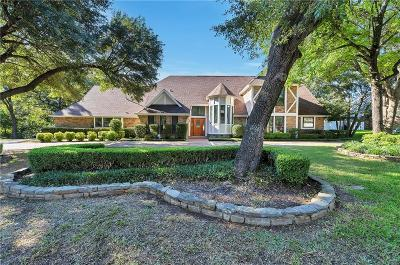 Duncanville Single Family Home Active Option Contract: 806 Green Tree Court