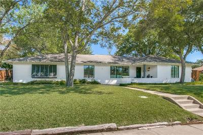 Dallas Single Family Home Active Option Contract: 6612 Santa Anita Drive