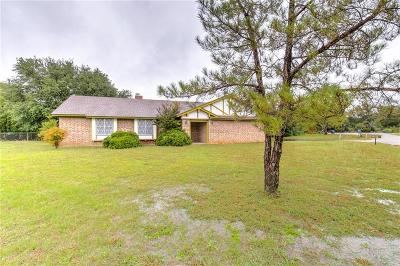 Granbury Single Family Home Active Option Contract: 400 McSmith Court