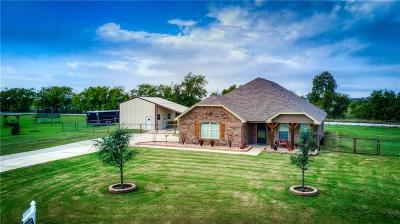 Wise County Single Family Home Active Option Contract: 109 Pedernales Court