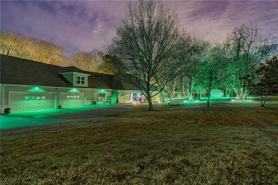 Mckinney Single Family Home Active Option Contract: 2538 County Road 852