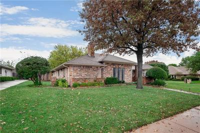 Single Family Home For Sale: 2200 Belvedere