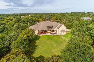 Weatherford Single Family Home For Sale: 108 McClintock Court