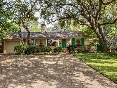 Dallas County Single Family Home For Sale: 5309 Wenonah Drive