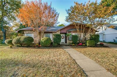 Plano Single Family Home Active Option Contract: 1200 Baxter Drive