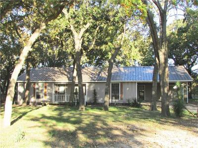 Dublin Single Family Home Active Contingent: 9898 S Us Highway 377