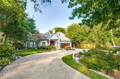 Dallas County Single Family Home Active Kick Out: 7634 Fisher Road