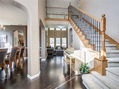 Cedar Hill Single Family Home Active Option Contract: 1415 Levee Lane