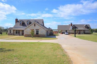 Stephenville Single Family Home Active Option Contract: 1575 Timbercreek Drive