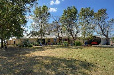 Decatur Single Family Home Active Option Contract: 397 County Road 4387