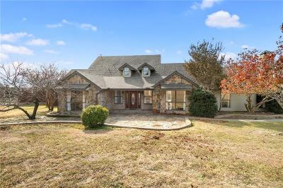 McKinney Single Family Home Active Kick Out: 4656 County Road 408