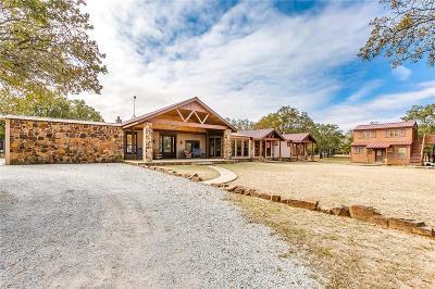 Ranger Farm & Ranch For Sale: 2400 Fm 571