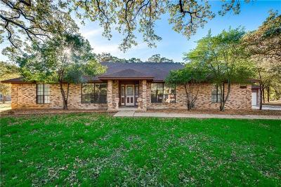 Southlake Single Family Home Active Option Contract: 1658 Creekside Drive