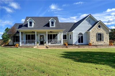 Ponder Single Family Home Active Kick Out: 11780 Hill Country Circle
