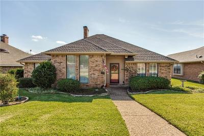 Single Family Home Active Option Contract: 1402 Elizabeth Drive