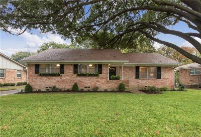 Single Family Home For Sale: 2524 Springhill Drive