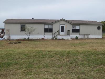 Joshua Single Family Home For Sale: 7901 County Road 1014