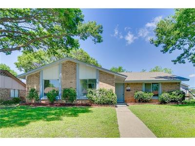 Single Family Home Active Option Contract: 2127 Benbrook Drive
