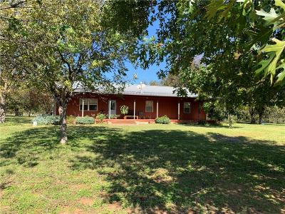 Dublin Farm & Ranch Active Option Contract: 3825 Hwy 67/377