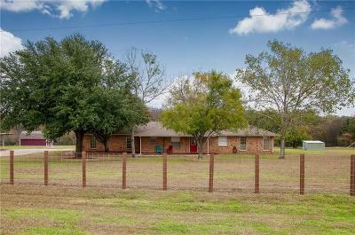 Waxahachie Single Family Home Active Option Contract: 525 S Falling Leaves Drive