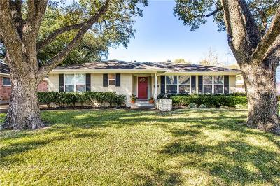 Single Family Home Active Option Contract: 7017 Town North Drive