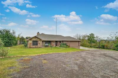 Canton TX Single Family Home For Sale: $264,750