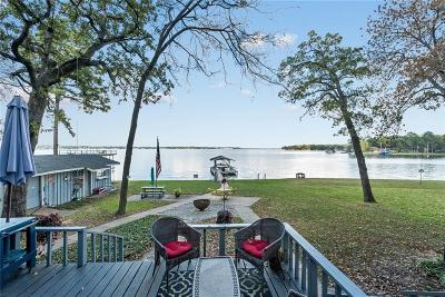 Mabank Single Family Home Active Option Contract: 170 Shady Shores Drive