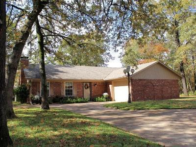 Cedar Creek Lake, Athens, Kemp Single Family Home Active Option Contract: 3602 San Saba Street