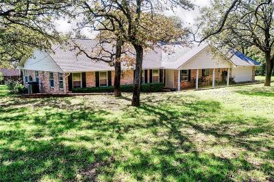 Corinth Single Family Home For Sale: 2204 Church Drive