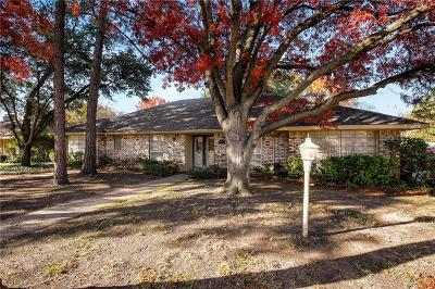 Denton Single Family Home Active Option Contract: 2128 Woodbrook Street