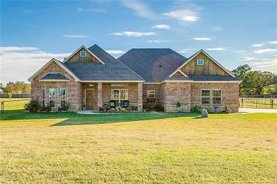 Weatherford Single Family Home For Sale: 101 Atlee Drive
