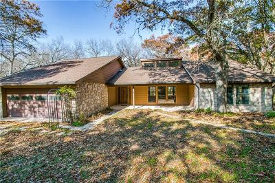 Lancaster Single Family Home Active Option Contract: 1023 Wilson Road