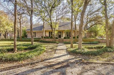 Weatherford Single Family Home For Sale: 153 Scott Lane
