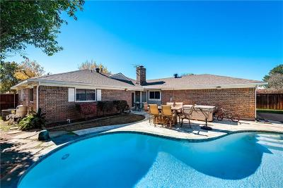 Richardson Single Family Home Active Option Contract: 2115 Apollo Road