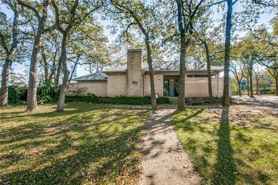 Highland Village Single Family Home Active Option Contract: 401 Lake Vista E