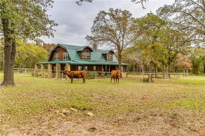 Cisco Farm & Ranch For Sale: 918 County Road 217