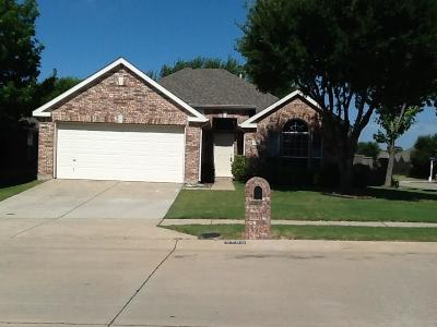 Residential Lease For Lease: 2700 Travis Drive
