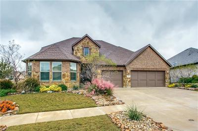 Denton Single Family Home Active Option Contract: 9212 Crestview Drive