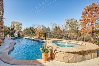 Coppell Single Family Home For Sale: 416 Parkview Place