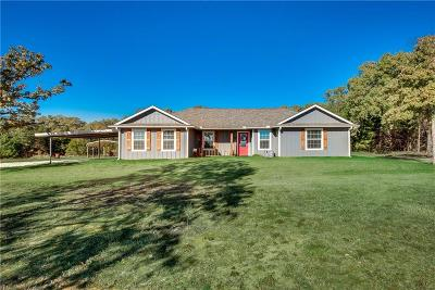 Kerens Single Family Home Active Option Contract: 13445 County Road 4100