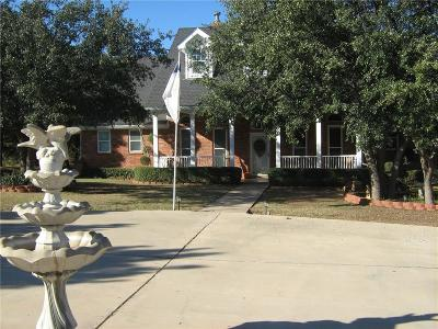Abilene Single Family Home For Sale: 1414 Fm 1750