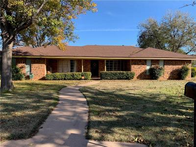 Abilene Single Family Home For Sale: 25 Nandina Circle